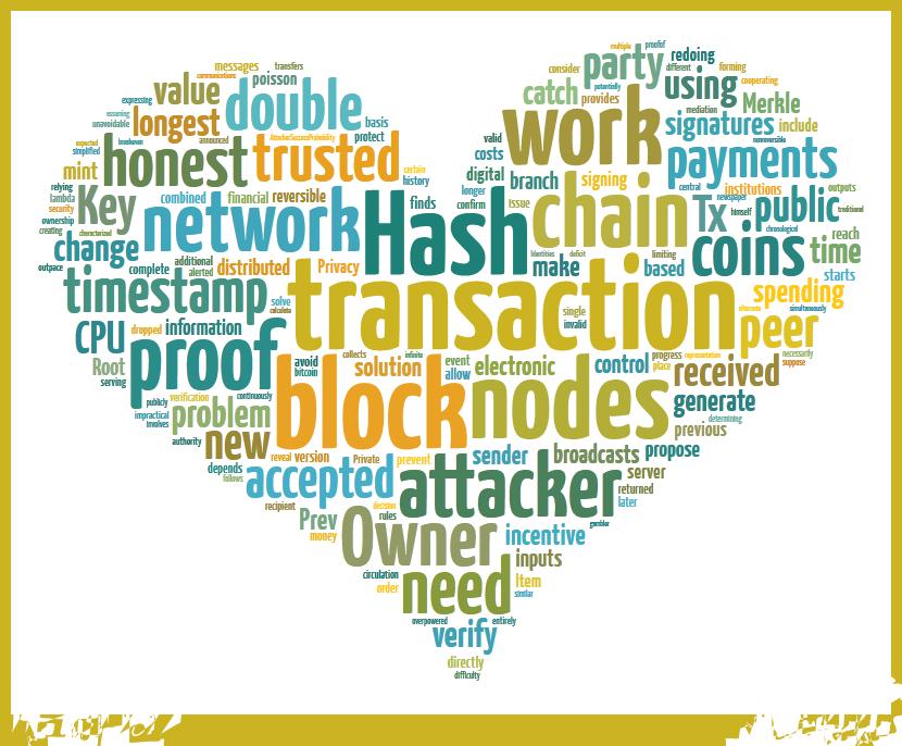 bitcoin nakamoto tagcloud whole text tagcedo